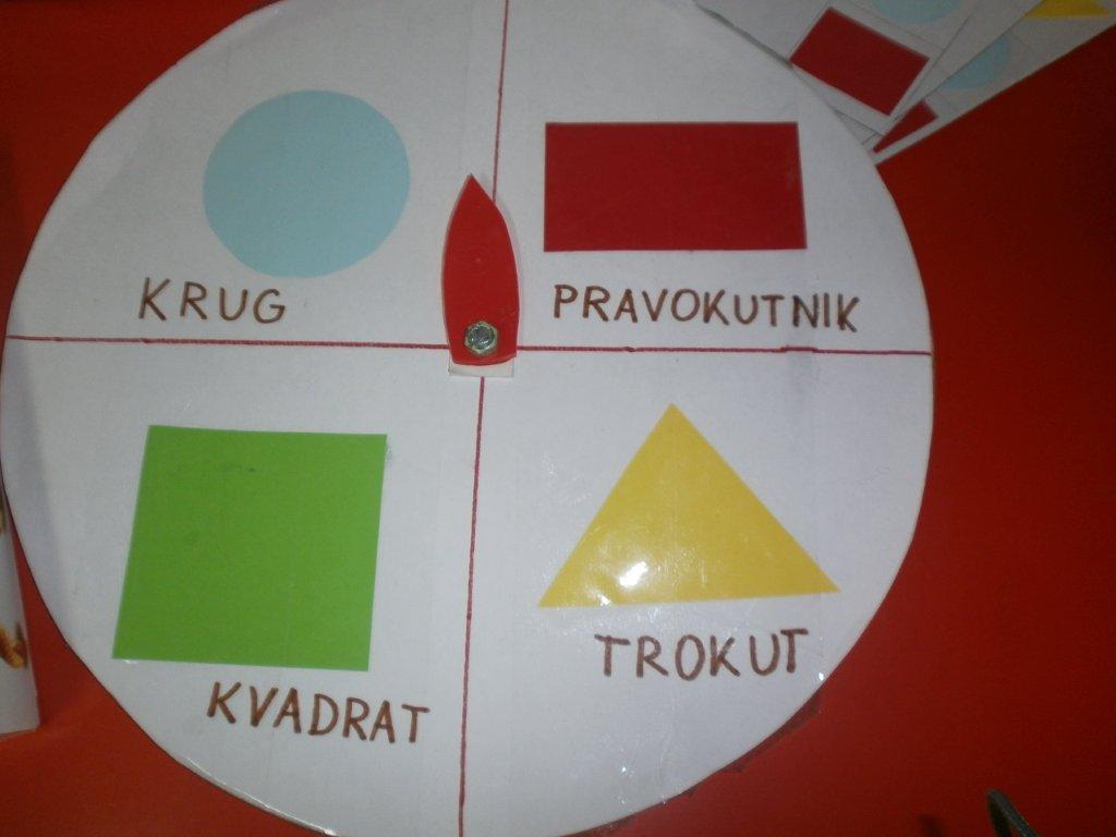 neoblikovani_pedagoski_oblici